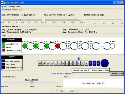 Queueing Theory Simulace Info
